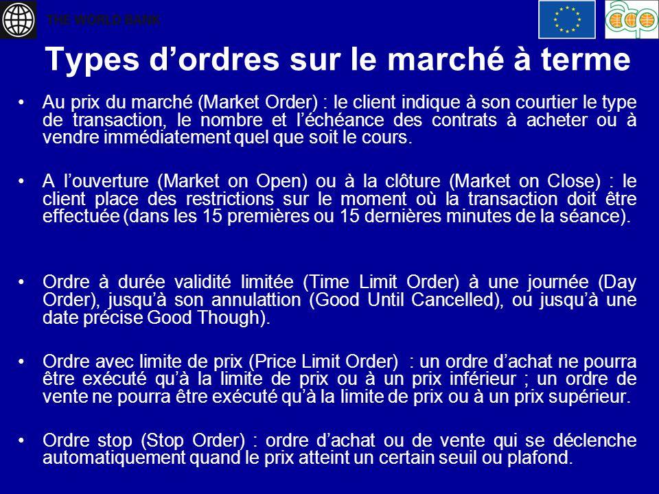 Types dordres sur le marché à terme Au prix du marché (Market Order) : le client indique à son courtier le type de transaction, le nombre et léchéance