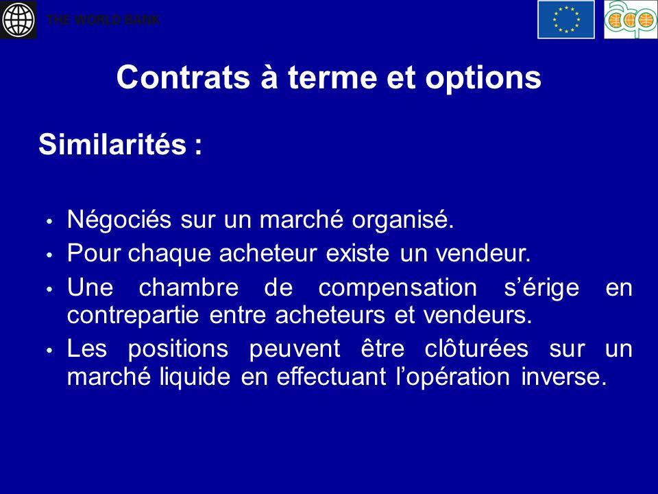 Contrats à terme et options Similarités : Négociés sur un marché organisé. Pour chaque acheteur existe un vendeur. Une chambre de compensation sérige