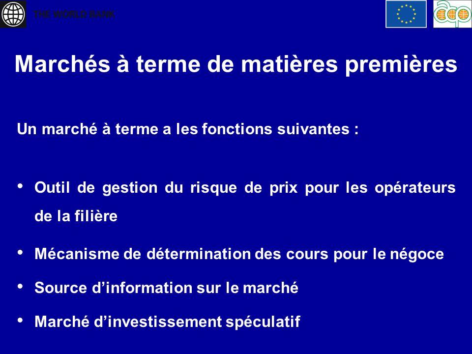 Marchés à terme de matières premières Un marché à terme a les fonctions suivantes : Outil de gestion du risque de prix pour les opérateurs de la filiè