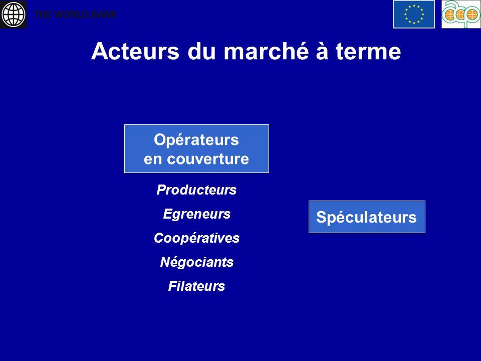 Acteurs du marché à terme Producteurs Egreneurs Coopératives Négociants Filateurs Spéculateurs Opérateurs en couverture