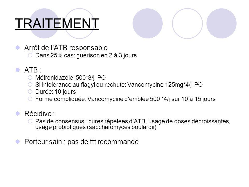 TRAITEMENT Arrêt de lATB responsable Dans 25% cas: guérison en 2 à 3 jours ATB : Métronidazole: 500*3/j PO Si intolérance au flagyl ou rechute: Vancom
