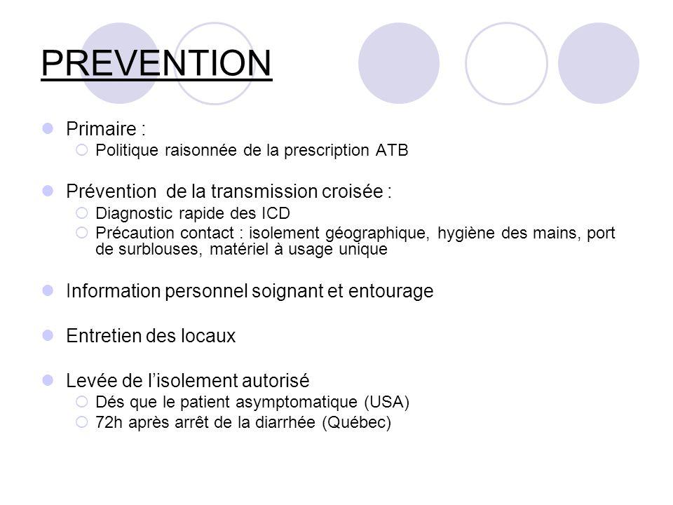 PREVENTION Primaire : Politique raisonnée de la prescription ATB Prévention de la transmission croisée : Diagnostic rapide des ICD Précaution contact