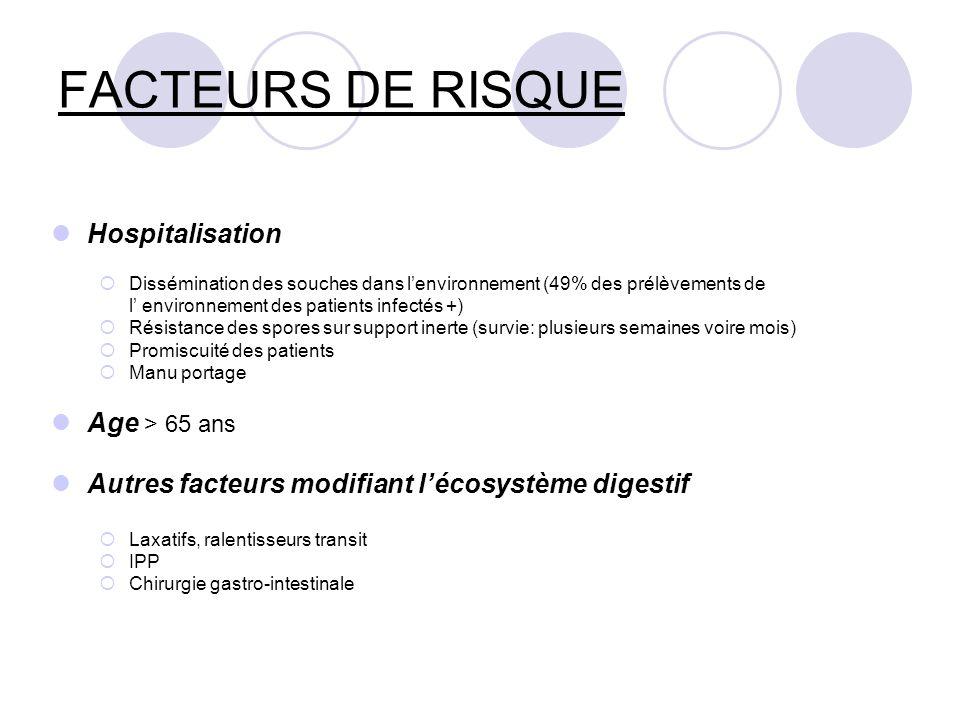 FACTEURS DE RISQUE Hospitalisation Dissémination des souches dans lenvironnement (49% des prélèvements de l environnement des patients infectés +) Rés