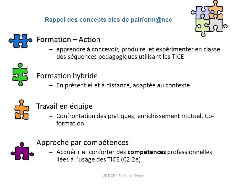 SDTICE – Pairform@nce Formation – Action – apprendre à concevoir, produire, et expérimenter en classe des – apprendre à concevoir, produire, et expérimenter en classe des séquences pédagogiques utilisant les TICE Formation hybride – En présentiel et à distance, adaptée au contexte Travail en équipe – Confrontation des pratiques, enrichissement mutuel, Co- formation Approche par compétences – Acquérir et conforter des compétences professionnelles liées à lusage des TICE (C2i2e) Rappel des concepts clés de pairform@nce
