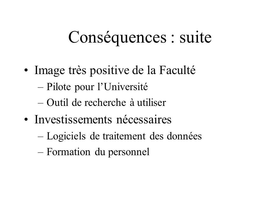 Conséquences : suite Image très positive de la Faculté –Pilote pour lUniversité –Outil de recherche à utiliser Investissements nécessaires –Logiciels