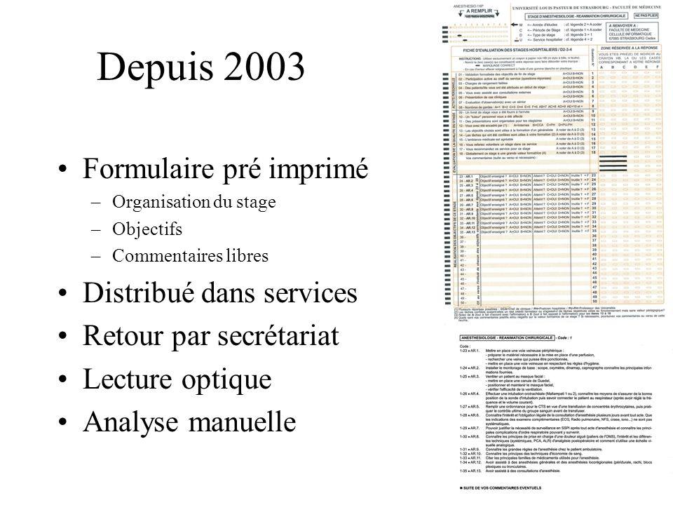 Depuis 2003 Formulaire pré imprimé –Organisation du stage –Objectifs –Commentaires libres Distribué dans services Retour par secrétariat Lecture optiq
