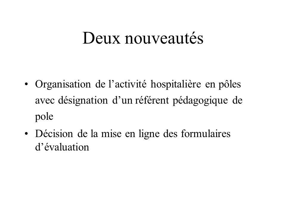 Deux nouveautés Organisation de lactivité hospitalière en pôles avec désignation dun référent pédagogique de pole Décision de la mise en ligne des for