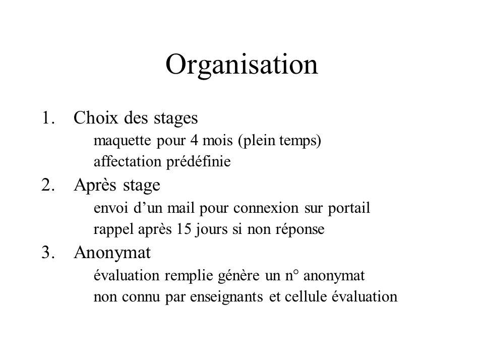 Organisation 1.Choix des stages maquette pour 4 mois (plein temps) affectation prédéfinie 2.Après stage envoi dun mail pour connexion sur portail rapp