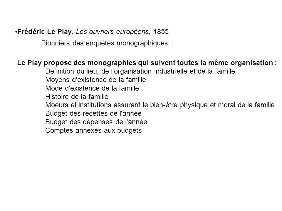 3e révolution : dans les sciences et la pensée > Lélaboration de lois appliquées aux sociétés Montesquieu (1689-1755) dans « De lesprit des lois » (1748), sattache à démontrer quil existe des véritables lois sociales, conçues comme des lois scientifiques, c est-à-dire qui peuvent être déduites de lobservation rigoureuse de ce qui « est » et non de ce qui « devraient être » (du point de vue de la morale par ex).