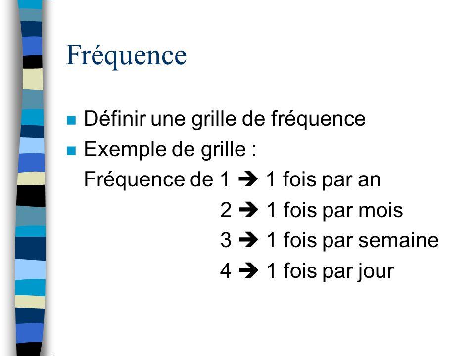 Fréquence n Définir une grille de fréquence n Exemple de grille : Fréquence de 1 1 fois par an 2 1 fois par mois 3 1 fois par semaine 4 1 fois par jou