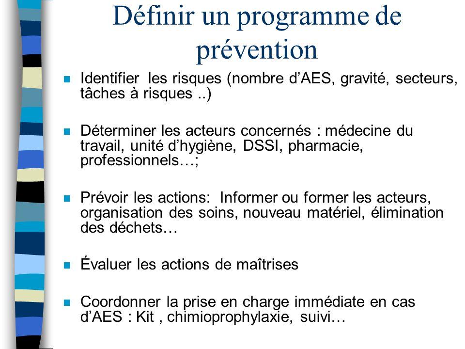 Définir un programme de prévention n Identifier les risques (nombre dAES, gravité, secteurs, tâches à risques..) n Déterminer les acteurs concernés :