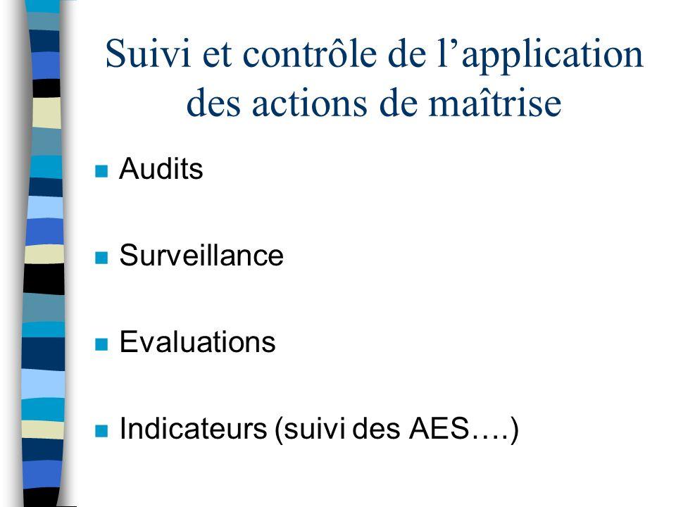 Suivi et contrôle de lapplication des actions de maîtrise n Audits n Surveillance n Evaluations n Indicateurs (suivi des AES….)