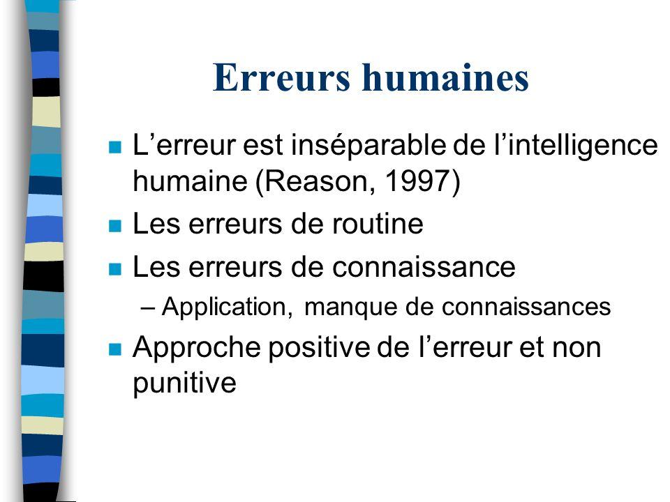 Erreurs humaines n Lerreur est inséparable de lintelligence humaine (Reason, 1997) n Les erreurs de routine n Les erreurs de connaissance –Application, manque de connaissances n Approche positive de lerreur et non punitive