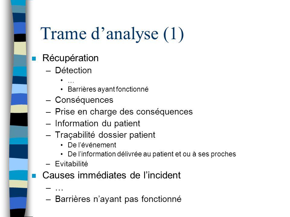 n Récupération –Détection … Barrières ayant fonctionné –Conséquences –Prise en charge des conséquences –Information du patient –Traçabilité dossier pa