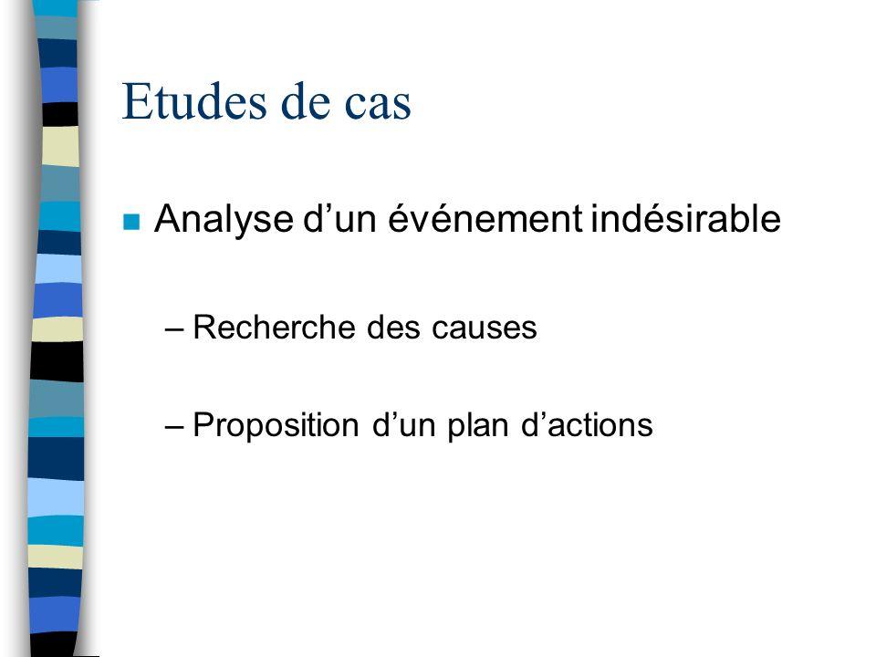 Etudes de cas n Analyse dun événement indésirable –Recherche des causes –Proposition dun plan dactions