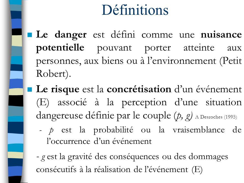 Définitions n Le danger est défini comme une nuisance potentielle pouvant porter atteinte aux personnes, aux biens ou à lenvironnement (Petit Robert).