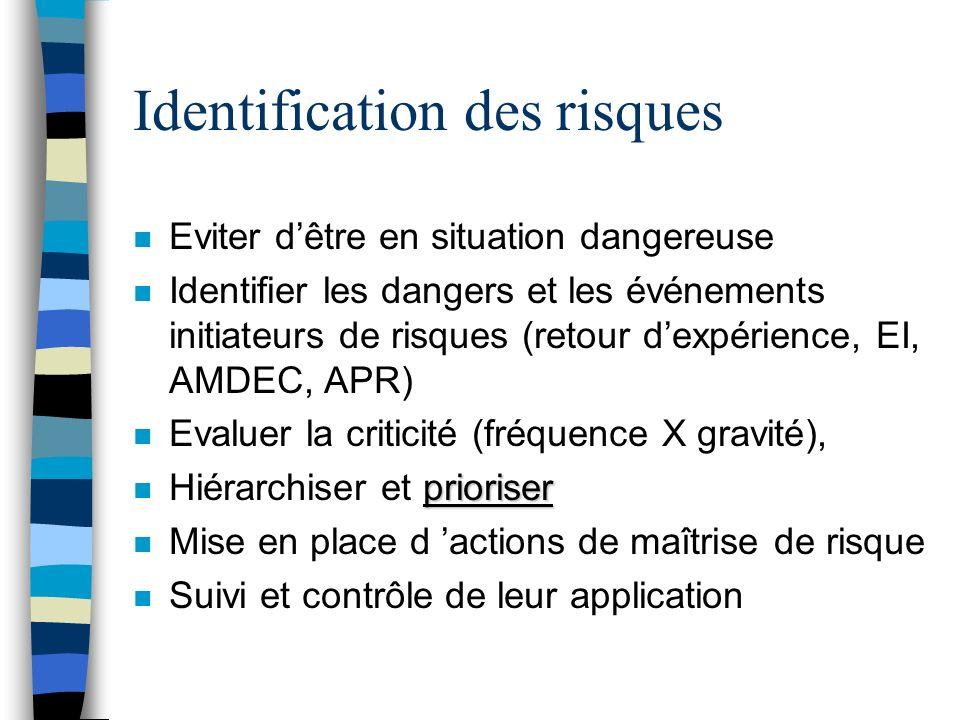Identification des risques n Eviter dêtre en situation dangereuse n Identifier les dangers et les événements initiateurs de risques (retour dexpérienc