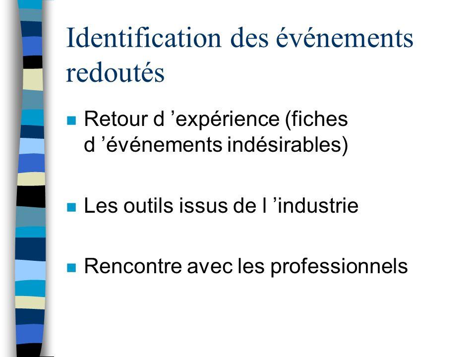 Identification des événements redoutés n Retour d expérience (fiches d événements indésirables) n Les outils issus de l industrie n Rencontre avec les