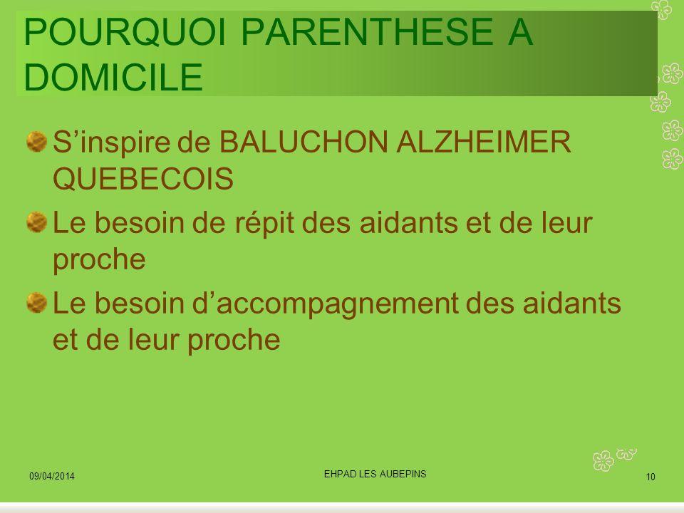 POURQUOI PARENTHESE A DOMICILE Sinspire de BALUCHON ALZHEIMER QUEBECOIS Le besoin de répit des aidants et de leur proche Le besoin daccompagnement des