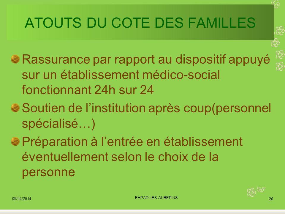 ATOUTS DU COTE DES FAMILLES Rassurance par rapport au dispositif appuyé sur un établissement médico-social fonctionnant 24h sur 24 Soutien de linstitu