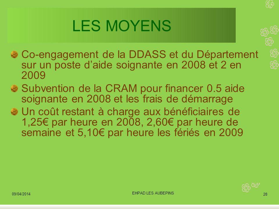 LES MOYENS Co-engagement de la DDASS et du Département sur un poste daide soignante en 2008 et 2 en 2009 Subvention de la CRAM pour financer 0.5 aide