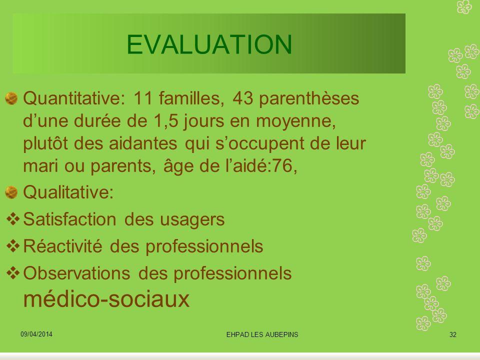 EVALUATION Quantitative: 11 familles, 43 parenthèses dune durée de 1,5 jours en moyenne, plutôt des aidantes qui soccupent de leur mari ou parents, âg
