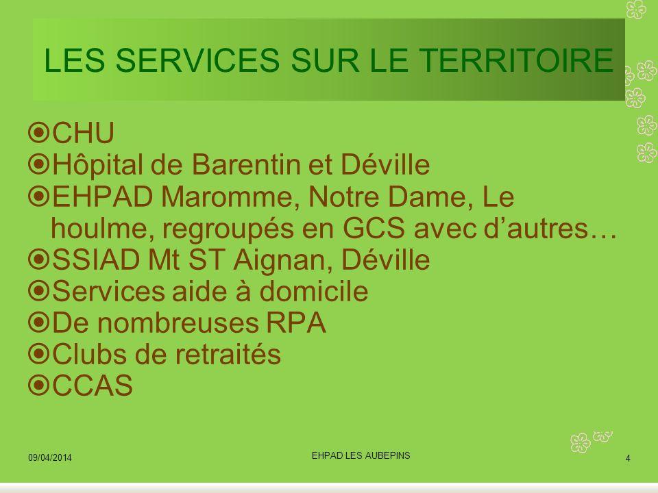 LES SERVICES SUR LE TERRITOIRE CHU Hôpital de Barentin et Déville EHPAD Maromme, Notre Dame, Le houlme, regroupés en GCS avec dautres… SSIAD Mt ST Aig