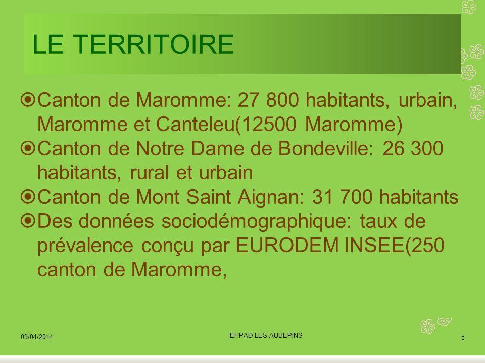 LE TERRITOIRE Canton de Maromme: 27 800 habitants, urbain, Maromme et Canteleu(12500 Maromme) Canton de Notre Dame de Bondeville: 26 300 habitants, ru