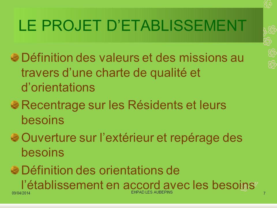LE PROJET DETABLISSEMENT Définition des valeurs et des missions au travers dune charte de qualité et dorientations Recentrage sur les Résidents et leu