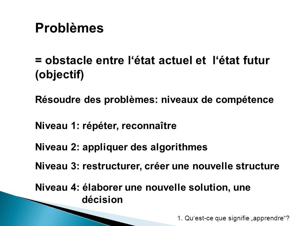 Problèmes Résoudre des problèmes: niveaux de compétence Niveau 1: répéter, reconnaître Niveau 2: appliquer des algorithmes Niveau 3: restructurer, créer une nouvelle structure Niveau 4: élaborer une nouvelle solution, une décision 1.