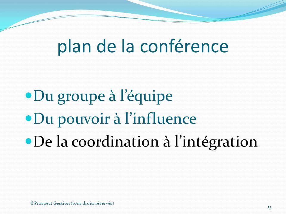 plan de la conférence Du groupe à léquipe Du pouvoir à linfluence De la coordination à lintégration ©Prospect Gestion (tous droits réservés) 15