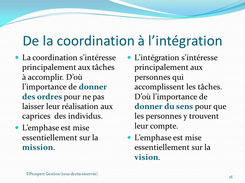 De la coordination à lintégration La coordination sintéresse principalement aux tâches à accomplir.