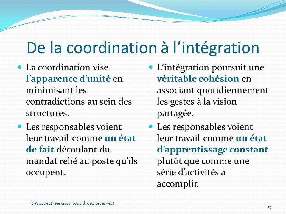 De la coordination à lintégration La coordination vise lapparence dunité en minimisant les contradictions au sein des structures.