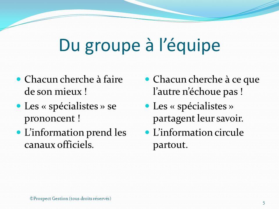 Du groupe à léquipe Le travail du responsable sarticule principalement autour de la notion de coordination, de la prise de décision et de la recherche de solution.