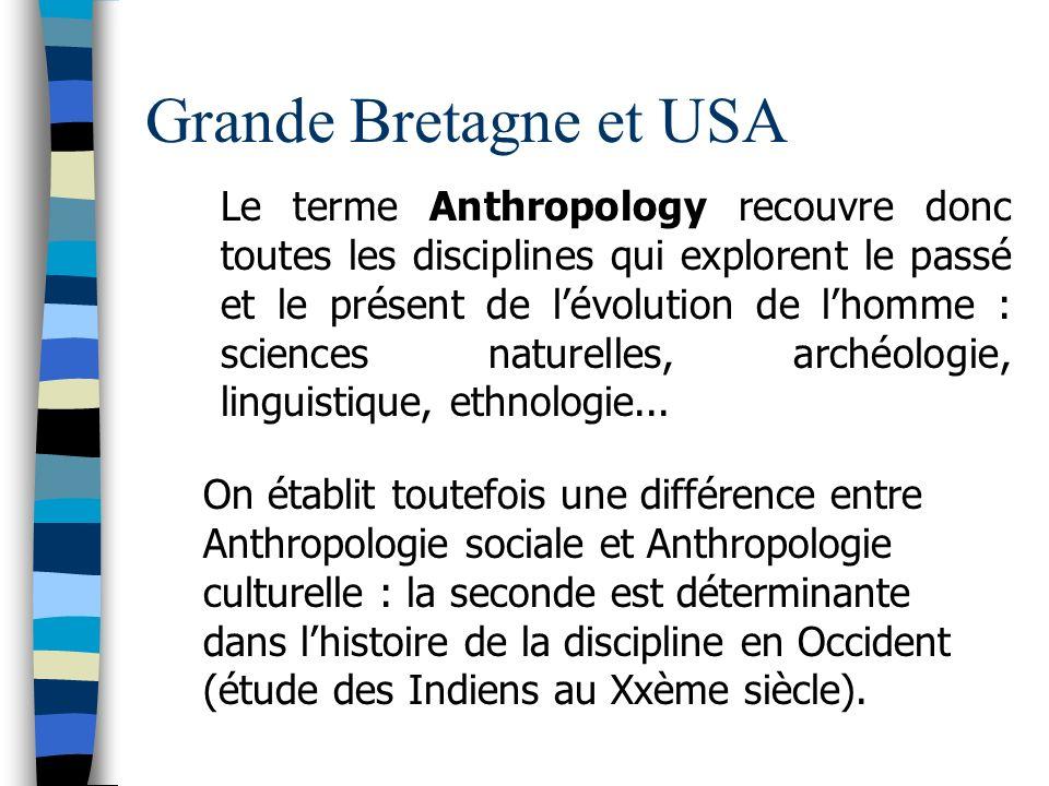 Grande Bretagne et USA Le terme Anthropology recouvre donc toutes les disciplines qui explorent le passé et le présent de lévolution de lhomme : scien