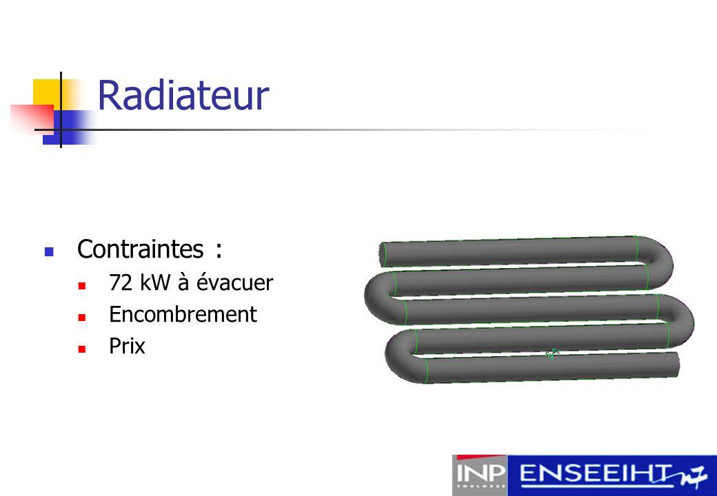 Etude dun radiateur seul Hypothèses : Régime permanent : Problème monodimensionnel : Paroi parfaitement conductrice : Conditions critiques :