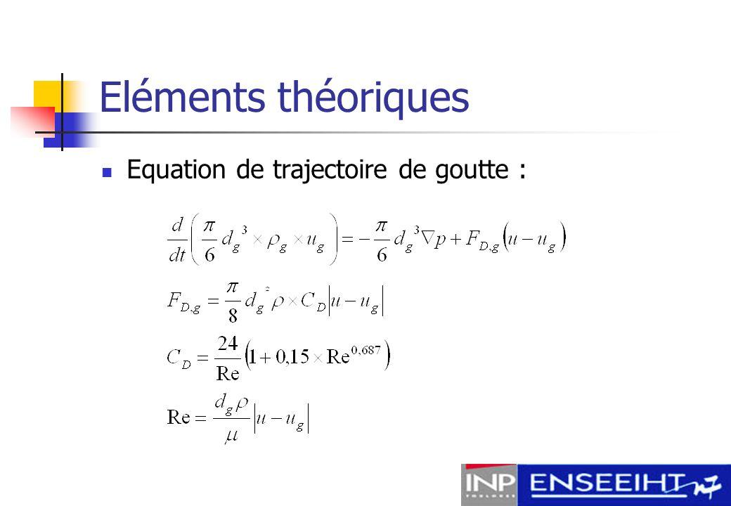 Eléments théoriques Equation dévaporation (loi de Spalding):
