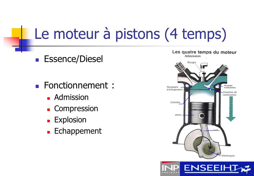 Etude de moteurs à pistons Dimensionnement thermodynamique Injection Soupapes Optimisation soupapes Turbocompresseur Combustion Refroidissement