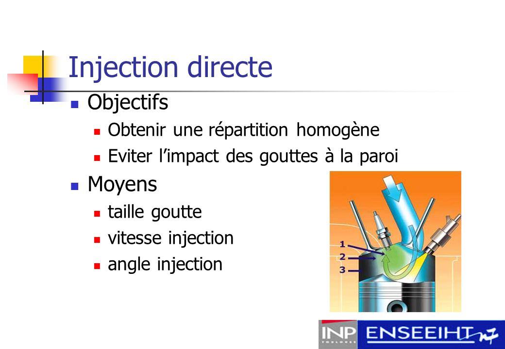 Bilan approximatif : ordre de grandeur Dans lindustrie : Diamètre dune goutte =>environ 25 micron Vitesse injection =>60 à 100 m/s soit une pression de 50 à 100 bar