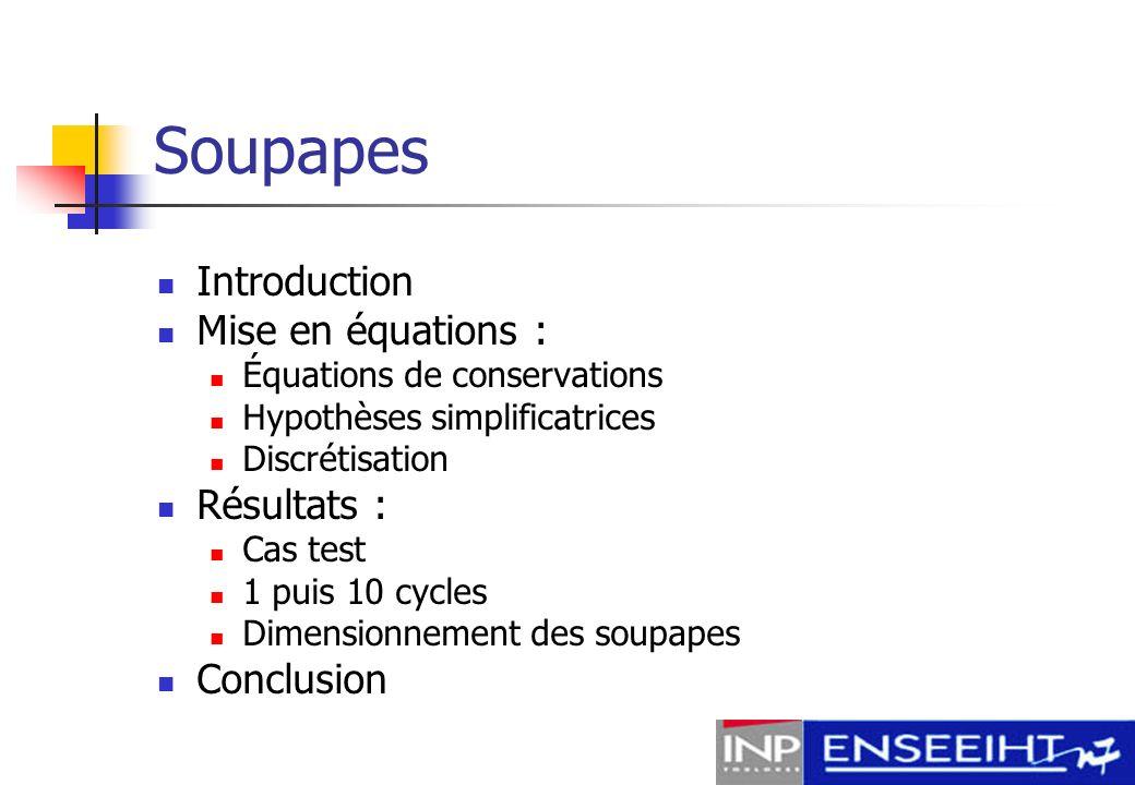 Introduction : principe des soupapes