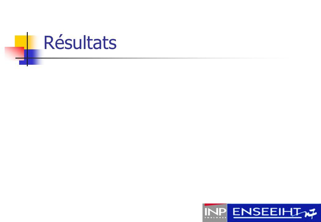 Cas test : isentropique Hypothèses : adiabatique (hglobal=0 W.m -2.K -1 )W.m -2.K pas d ouverture des soupapes pas de combustion Résultats :