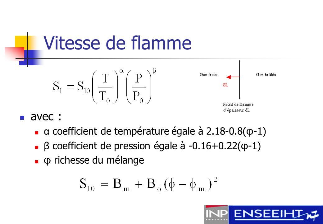 Modèle de flamme sphérique Masse de gaz brûlés : Doù : Conservation de la masse : On en déduit : Gaz Brûlés R(t) Front de flamme à la vitesse S l Gaz frais