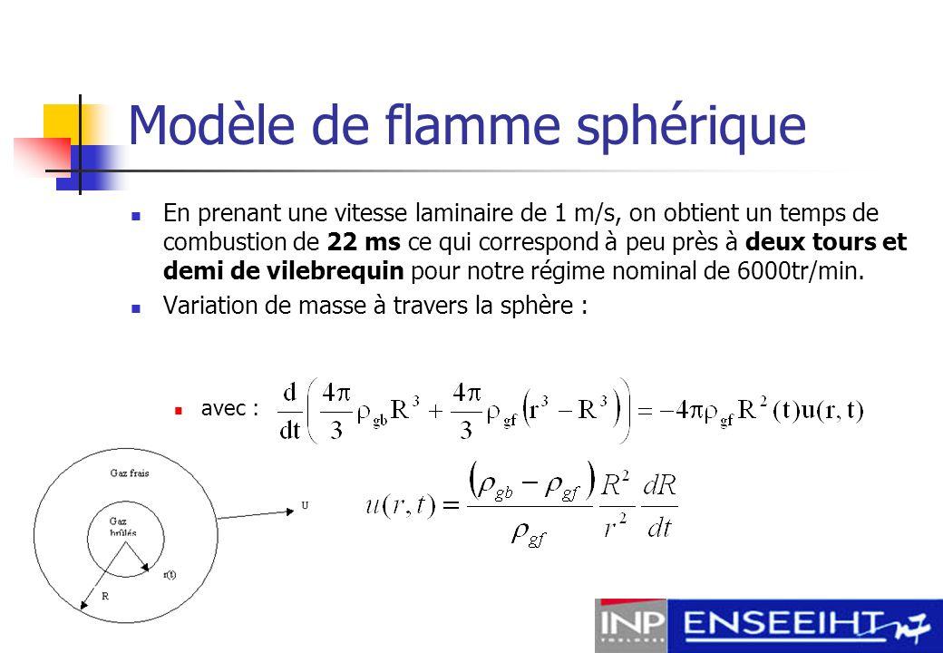 Modèle numérique (laminaire) Hypothèses : Gaz parfait Front de flamme sphérique progressant à S l Evolution isentropique des gaz frais Pression égale gaz frais/gaz brûlés