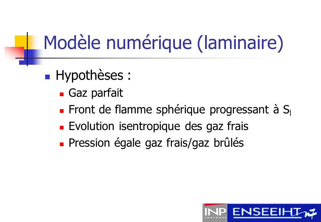 Modèle numérique (laminaire) Equations implémentées :