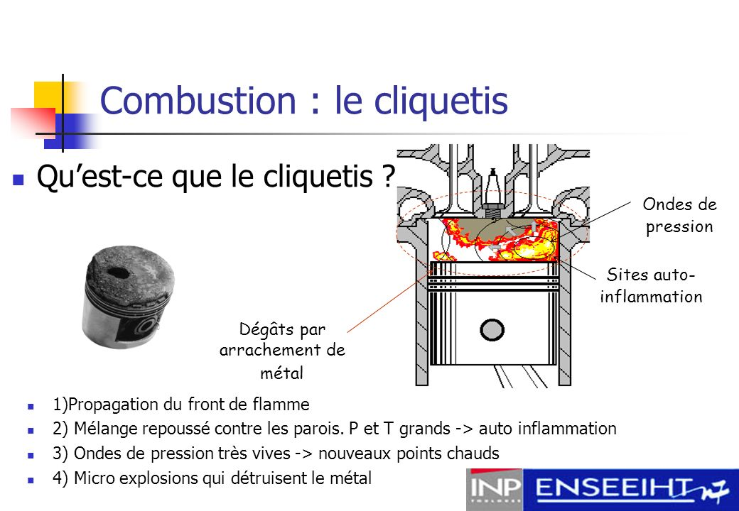 Combustion : le cliquetis Facteurs influençant le cliquetis Taux de compression important -> pressions fortes dans la chambre Avance à lallumage La forme de la chambre Température du piston Turbulence Indice d octane Bilan Phénomène important à prendre en compte pour le dimensionnement moteur