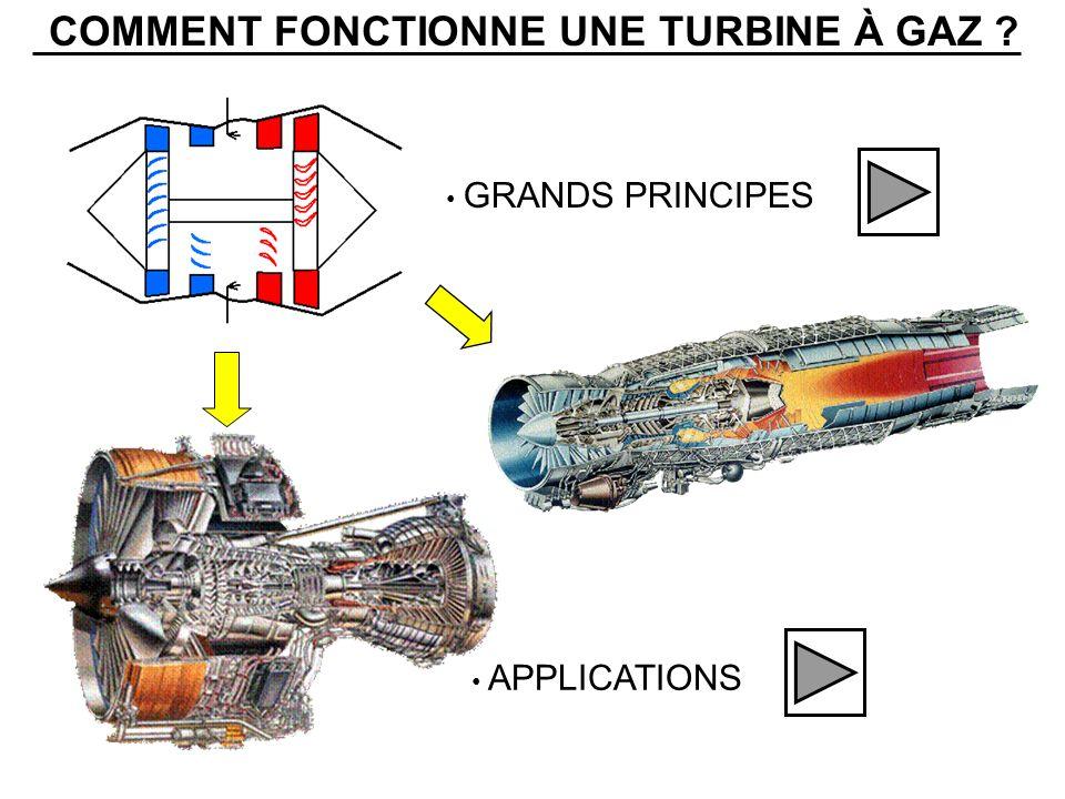 COMMENT FONCTIONNE UNE TURBINE À GAZ ? GRANDS PRINCIPES APPLICATIONS