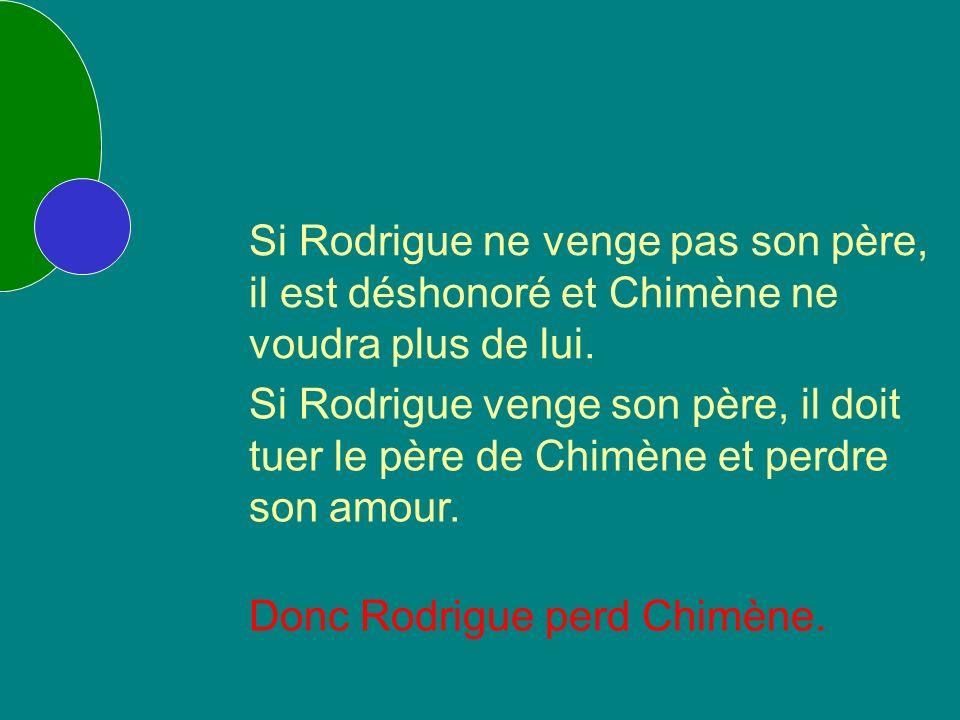 Si Rodrigue ne venge pas son père, il est déshonoré et Chimène ne voudra plus de lui.
