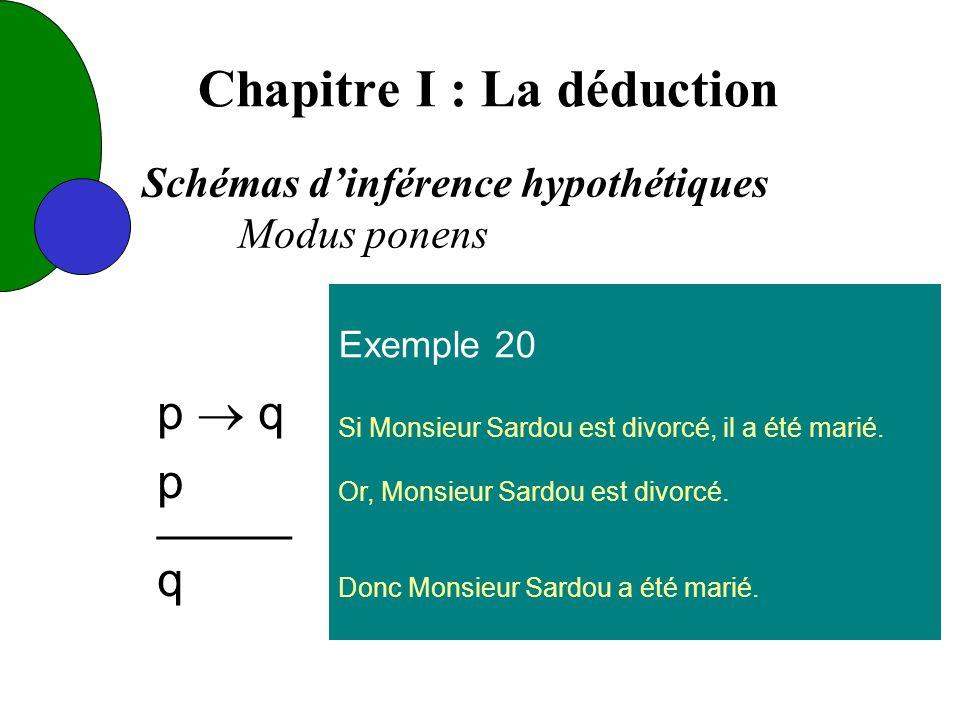 Chapitre I : La déduction Exemple 20 Si Monsieur Sardou est divorcé, il a été marié.