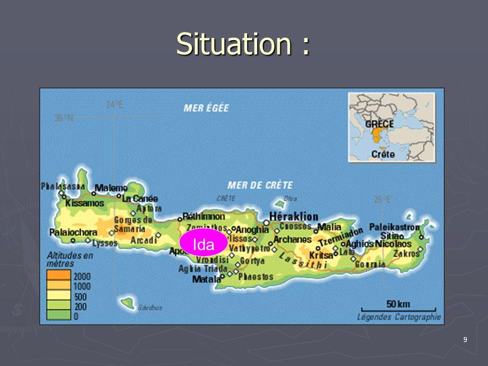 9 Situation : Ida