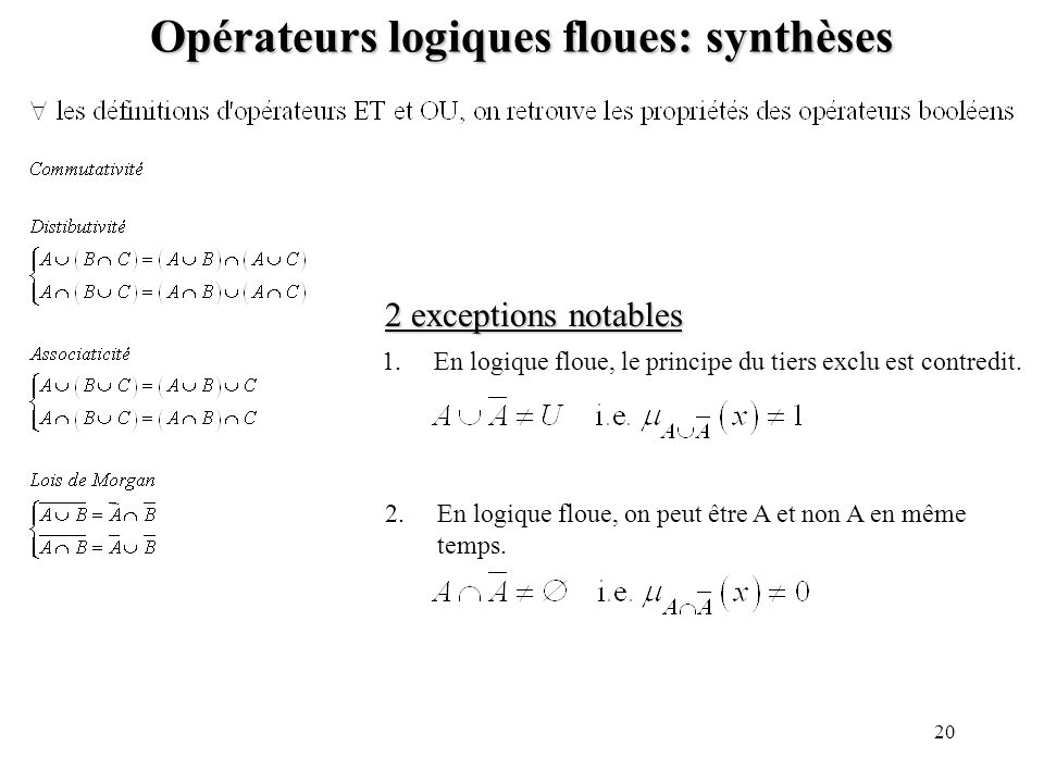 20 Opérateurs logiques floues: synthèses 2 exceptions notables 2.En logique floue, on peut être A et non A en même temps. 1.En logique floue, le princ